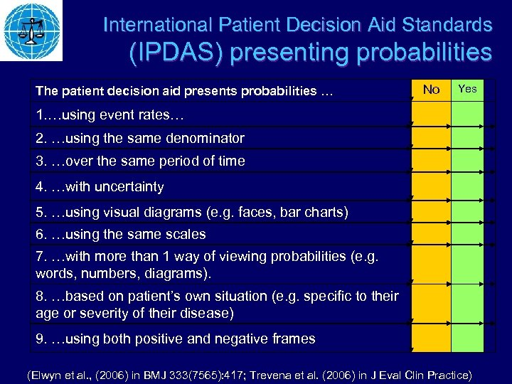 International Patient Decision Aid Standards (IPDAS) presenting probabilities The patient decision aid presents probabilities