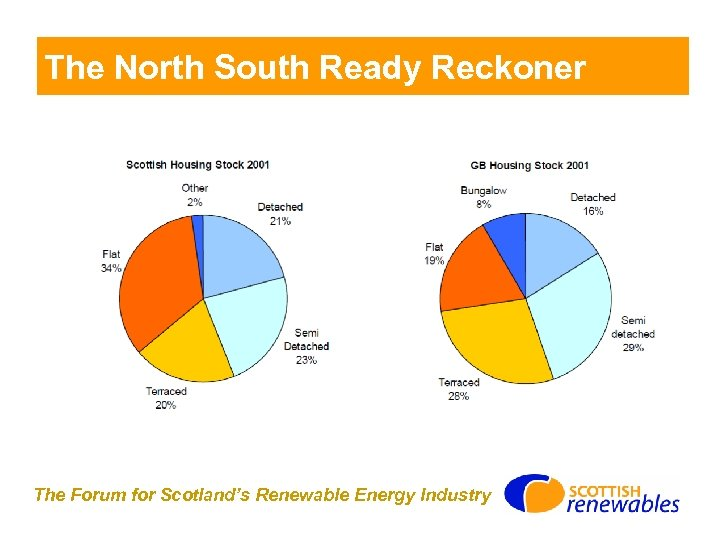 The North South Ready Reckoner The Forum for Scotland's Renewable Energy Industry