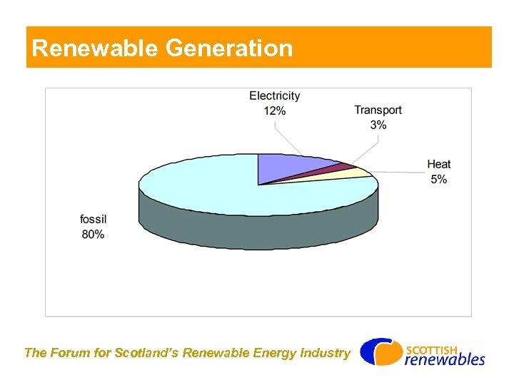 Renewable Generation The Forum for Scotland's Renewable Energy Industry