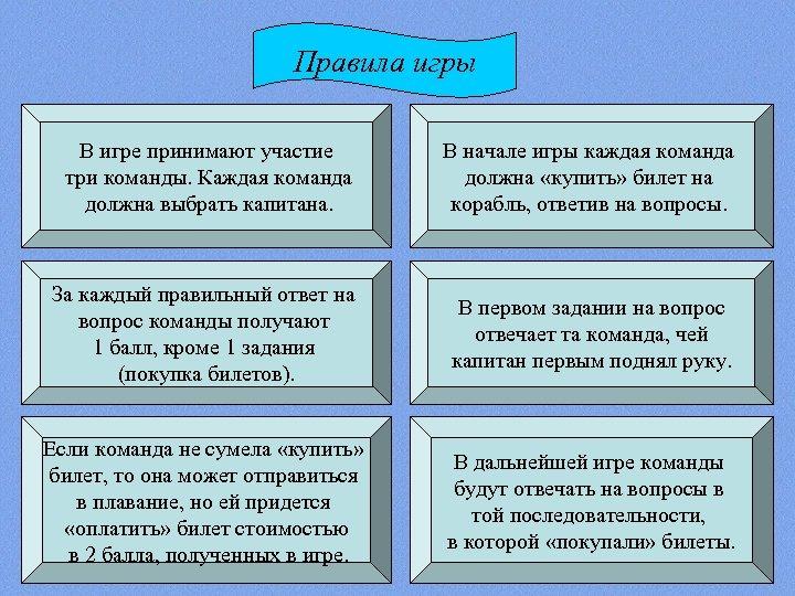 Правила игры В игре принимают участие три команды. Каждая команда должна выбрать капитана. В