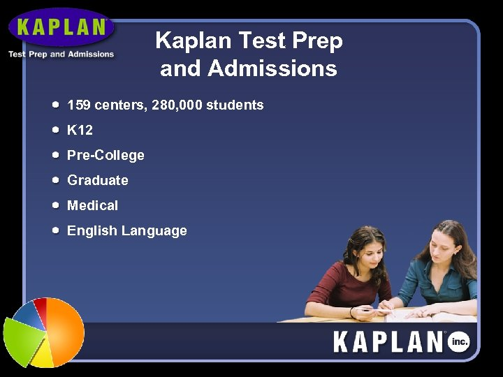 Kaplan Test Prep and Admissions 159 centers, 280, 000 students K 12 Pre-College Graduate
