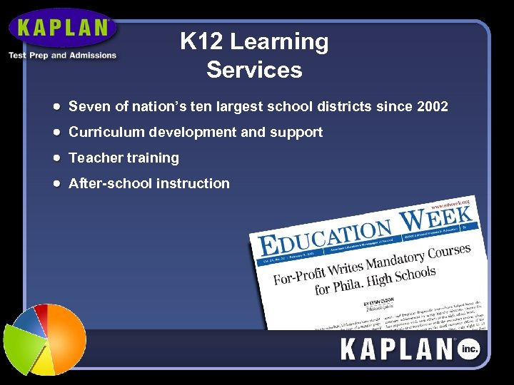 K 12 Learning Services Seven of nation's ten largest school districts since 2002 Curriculum