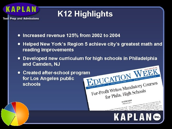 K 12 Highlights Increased revenue 125% from 2002 to 2004 Helped New York's Region