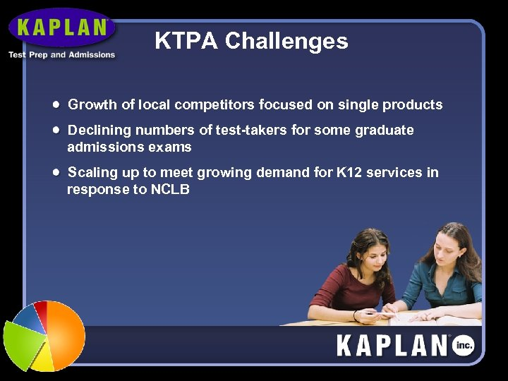 KTPA Challenges Growth of local competitors focused on single products Declining numbers of test-takers