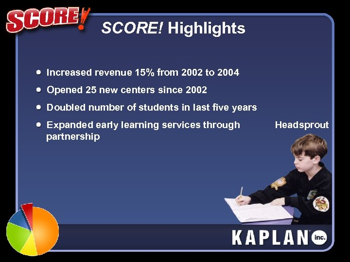 SCORE! Highlights Increased revenue 15% from 2002 to 2004 Opened 25 new centers since