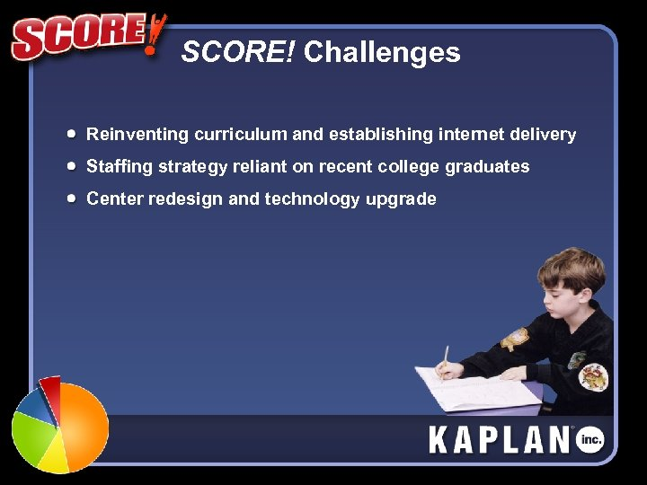 SCORE! Challenges Reinventing curriculum and establishing internet delivery Staffing strategy reliant on recent college