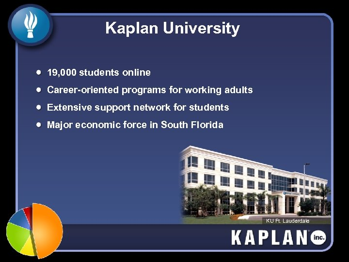 Kaplan University 19, 000 students online Career-oriented programs for working adults Extensive support network