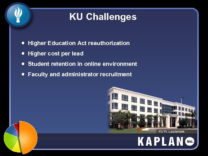 KU Challenges Higher Education Act reauthorization Higher cost per lead Student retention in online