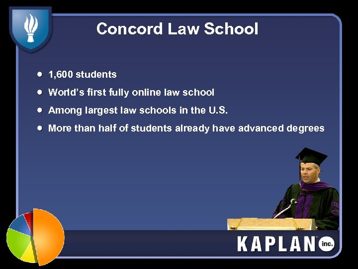 Concord Law School 1, 600 students World's first fully online law school Among largest