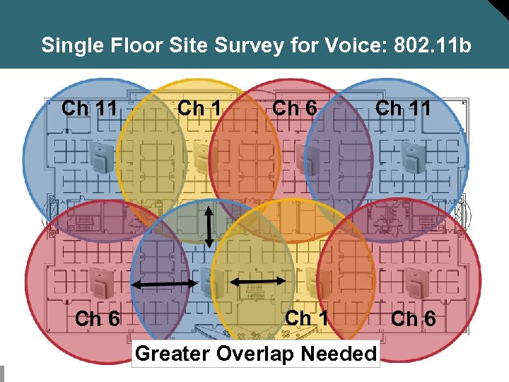 Single Floor Site Survey for Voice: 802. 11 b Ch 11 Ch 6 Ch