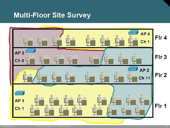 Multi-Floor Site Survey AP 4 Ch 1 AP 3 Flr 3 Ch 6 AP