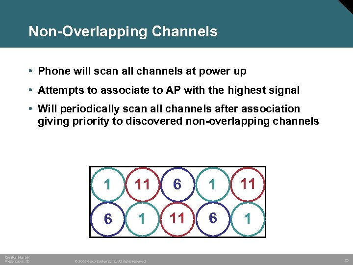 Non-Overlapping Channels • Phone will scan all channels at power up • Attempts to