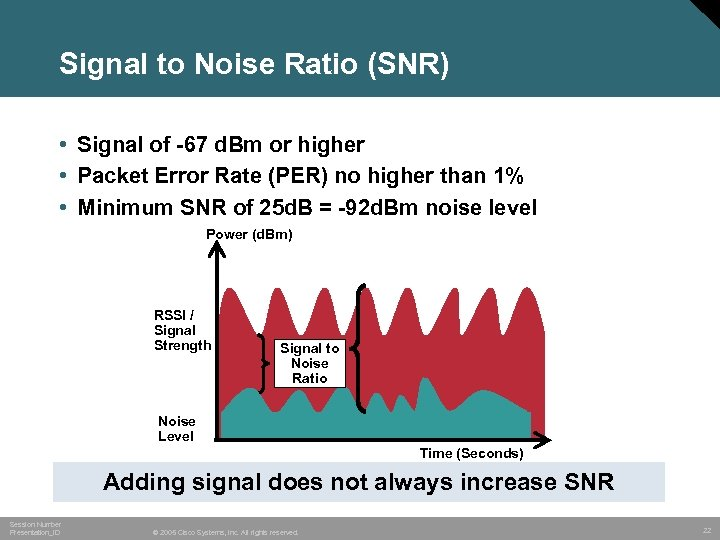 Signal to Noise Ratio (SNR) • Signal of -67 d. Bm or higher •