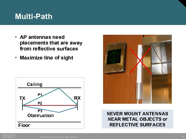 Multi-Path • AP antennas need placements that are away from reflective surfaces • Maximize