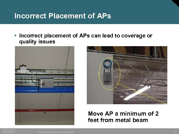 Incorrect Placement of APs • Incorrect placement of APs can lead to coverage or