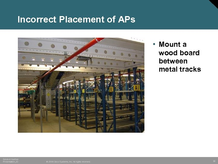 Incorrect Placement of APs • Mount a wood board between metal tracks Session Number