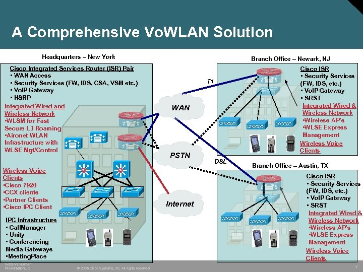 A Comprehensive Vo. WLAN Solution Headquarters – New York Cisco Integrated Services Router (ISR)