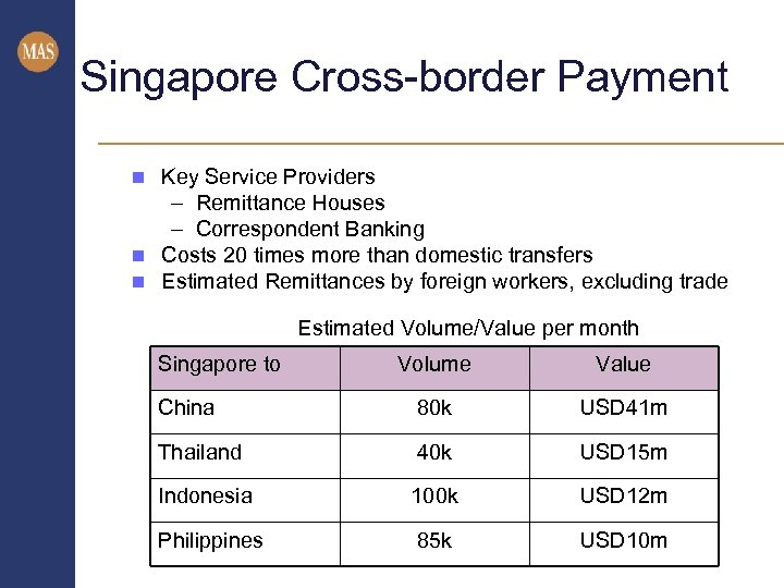 Singapore Cross-border Payment Key Service Providers – Remittance Houses – Correspondent Banking n Costs