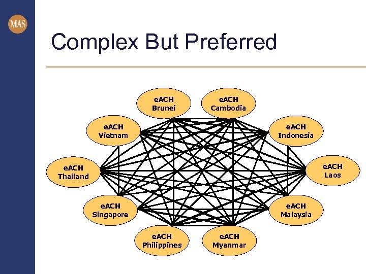 Complex But Preferred e. ACH Brunei e. ACH Cambodia e. ACH Vietnam e. ACH