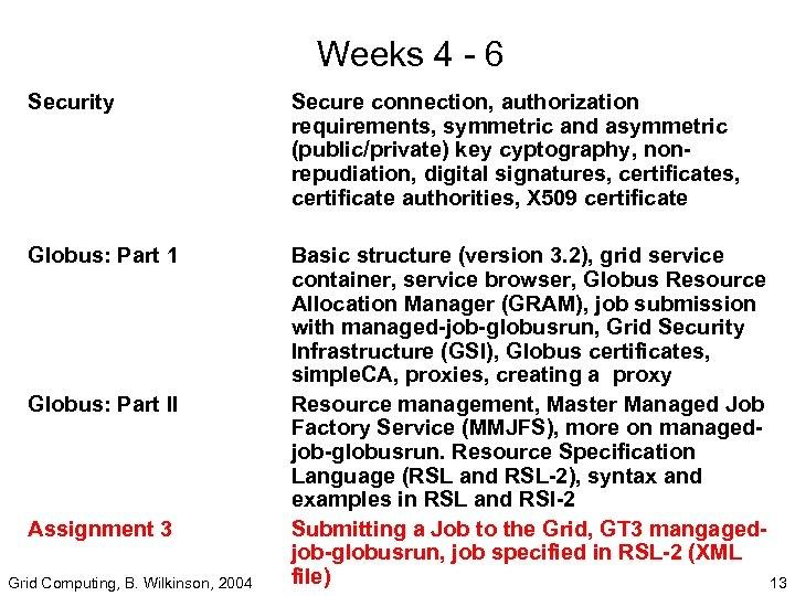 Weeks 4 - 6 Security Globus: Part 1 Globus: Part II Assignment 3 Grid