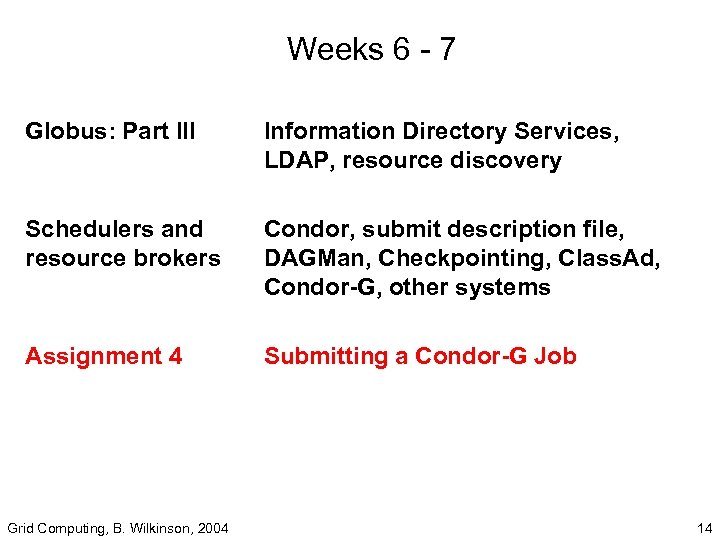 Weeks 6 - 7 Globus: Part III Information Directory Services, LDAP, resource discovery Schedulers