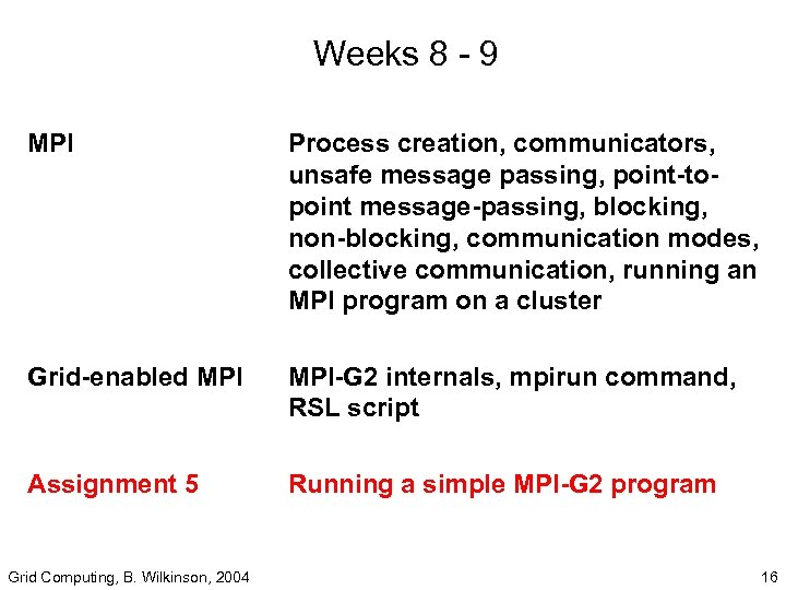 Weeks 8 - 9 MPI Grid-enabled MPI Assignment 5 Grid Computing, B. Wilkinson, 2004