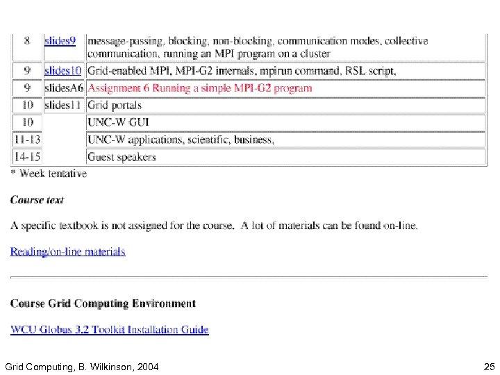 Grid Computing, B. Wilkinson, 2004 25