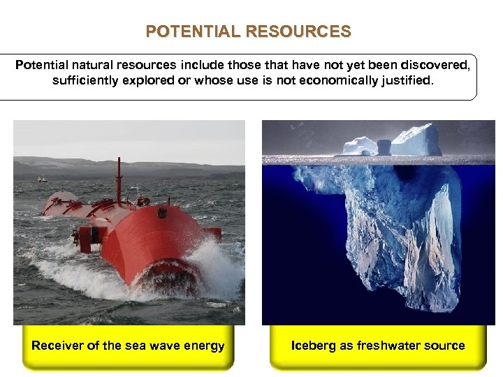 POTENTIAL RESOURCES Potential natural resources include those that have not yet been discovered, sufficiently
