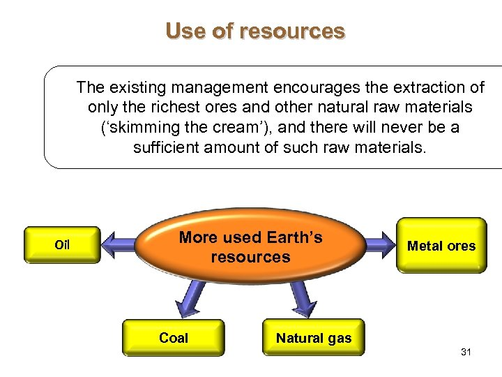 Use of resources The existing management encourages the extraction of only the richest ores