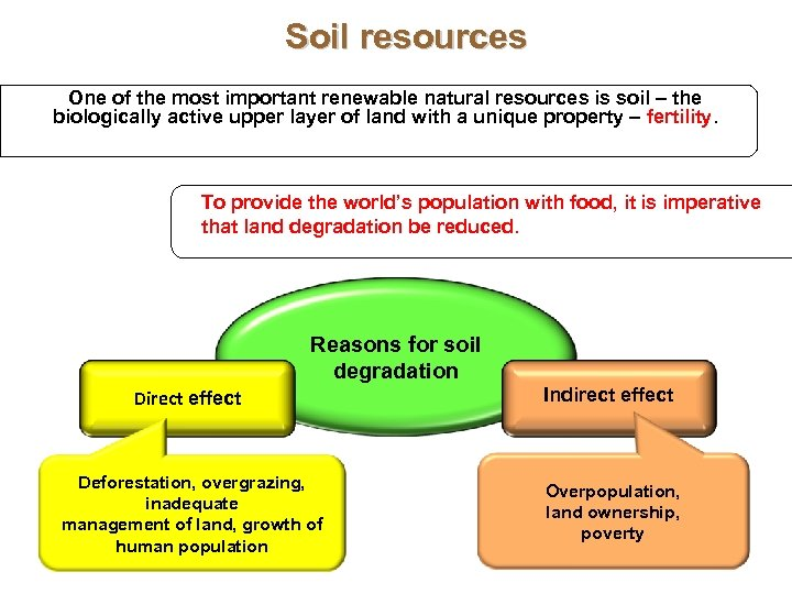 Soil resources One of the most important renewable natural resources is soil – the