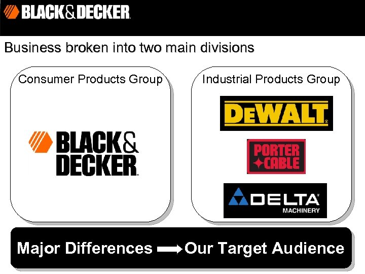 Business broken into two main divisions Consumer Products Group Major Differences Industrial Products Group