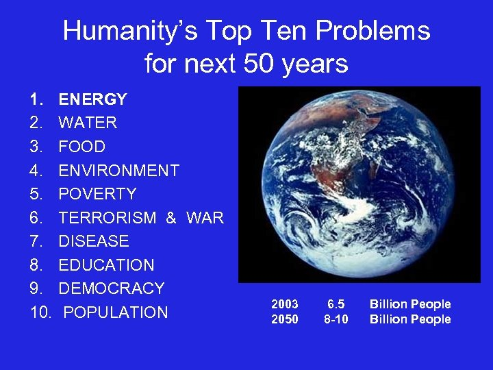 Humanity's Top Ten Problems for next 50 years 1. 2. 3. 4. 5. 6.