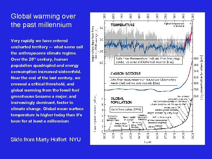Global warming over the past millennium Very rapidly we have entered uncharted territory -–