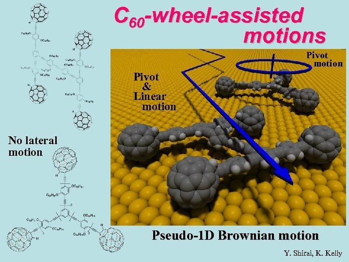 C 60 -wheel-assisted motions Pivot motion Pivot & Linear motion No lateral motion Pseudo-1