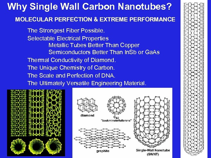 Why Single Wall Carbon Nanotubes? MOLECULAR PERFECTION & EXTREME PERFORMANCE The Strongest Fiber Possible.