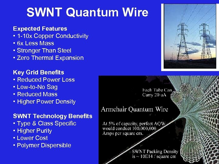 SWNT Quantum Wire Expected Features • 1 -10 x Copper Conductivity • 6 x