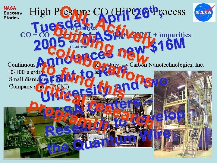 NASA Success Stories h, High Pressure CO (Hi. PCO)t. Process CN l 26 L,