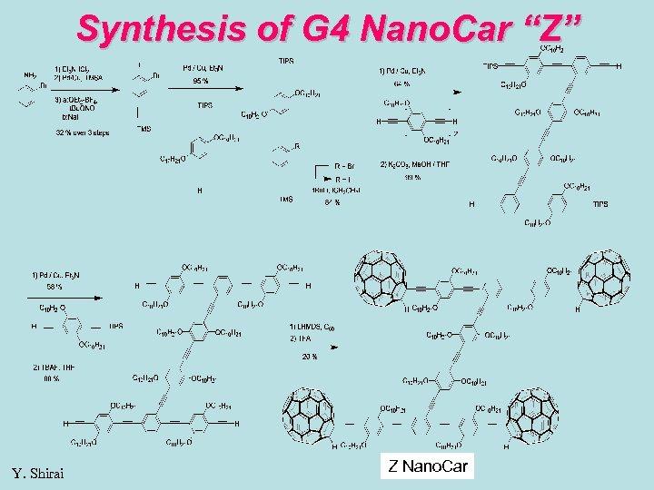 """Synthesis of G 4 Nano. Car """"Z"""" Y. Shirai Z Nano. Car"""
