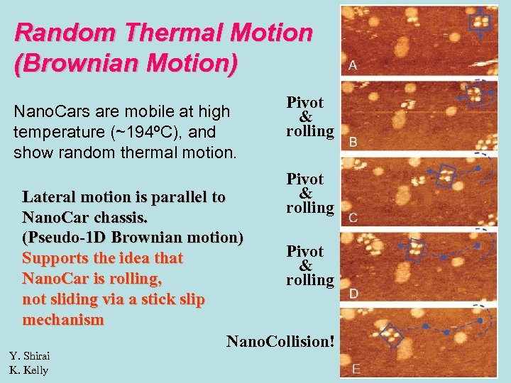 Random Thermal Motion (Brownian Motion) Nano. Cars are mobile at high temperature (~194ºC), and