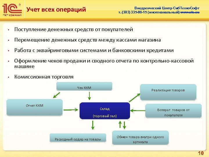 Учет всех операций Внедренческий Центр Сиб. Техно. Софт т. (383) 335 -66 -15 (многоканальный)
