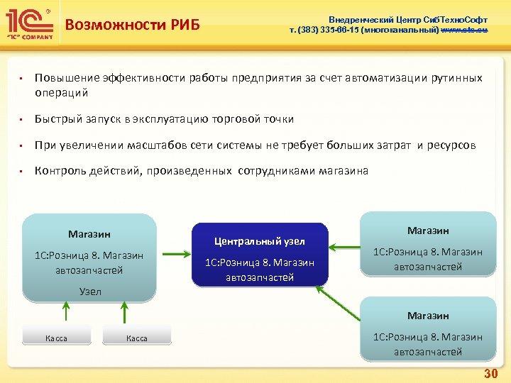 Возможности РИБ • Внедренческий Центр Сиб. Техно. Софт т. (383) 335 -66 -15 (многоканальный)