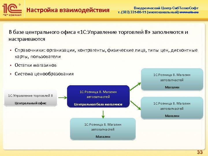 Настройка взаимодействия Внедренческий Центр Сиб. Техно. Софт т. (383) 335 -66 -15 (многоканальный) www.