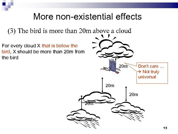 More non-existential effects (3) The bird is more than 20 m above a cloud