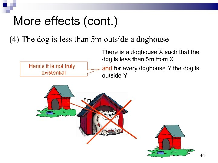More effects (cont. ) (4) The dog is less than 5 m outside a