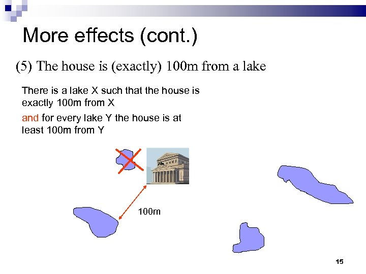 More effects (cont. ) (5) The house is (exactly) 100 m from a lake