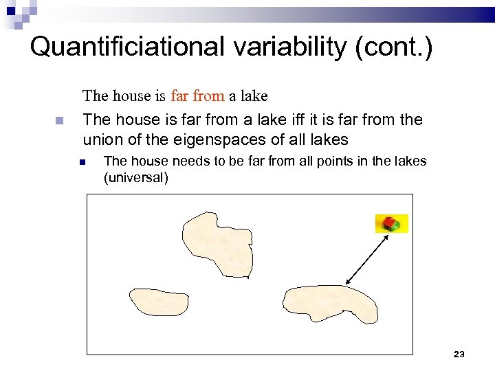 Quantificiational variability (cont. ) The house is far from a lake iff it is