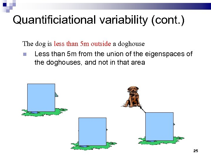 Quantificiational variability (cont. ) The dog is less than 5 m outside a doghouse