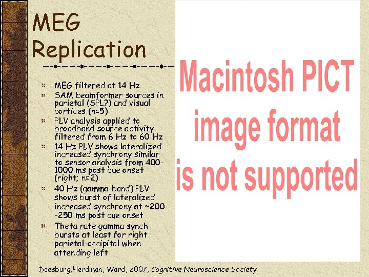 MEG Replication MEG filtered at 14 Hz SAM beamformer sources in parietal (SPL? )