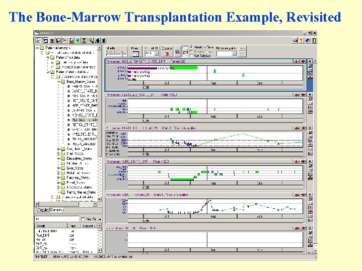 The Bone-Marrow Transplantation Example, Revisited