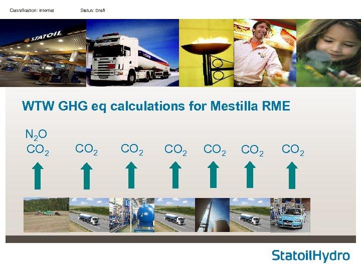 Classification: Internal Status: Draft WTW GHG eq calculations for Mestilla RME N 2 O